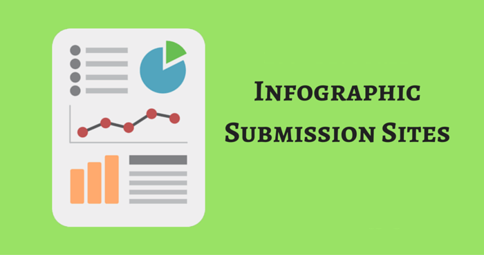 100+ Free Infographic Submission Sites of 2019